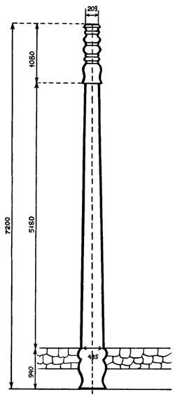 Размеры колонны и способ ее крепления.