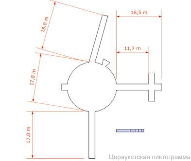 Схема пиктограммы.