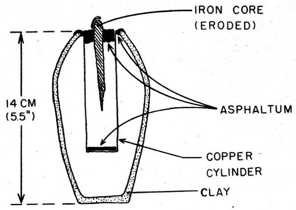 Схема находки, нарисованная Вилли Леем в 1954 году.