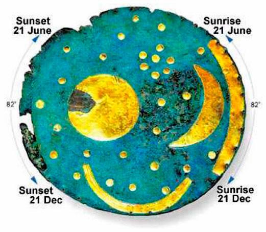 Угол, образуемый накладками, и его астрономическое значение.