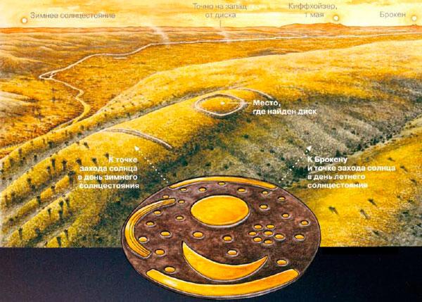 """Использование диска для наблюдений за Солнцем (журнал """"National Geographic"""")."""